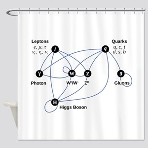 Higgs Boson Diagram Shower Curtain