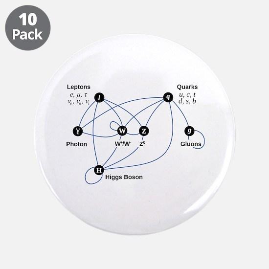 "Higgs Boson Diagram 3.5"" Button (10 pack)"