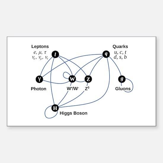 Higgs Boson Diagram Sticker (Rectangle)