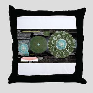 Catching Fire Arena Clock Throw Pillow