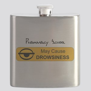 Drowsiness Flask