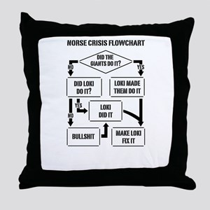 Norse Crisis Flowchart Throw Pillow