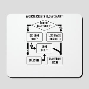 Norse Crisis Flowchart Mousepad