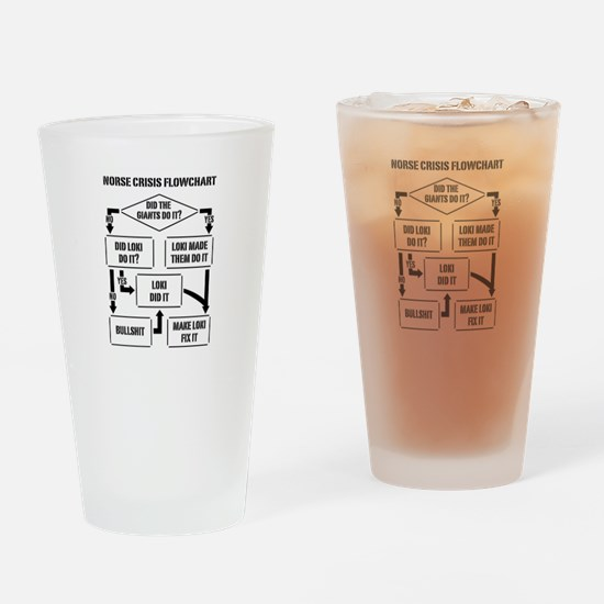 Norse Crisis Flowchart Drinking Glass