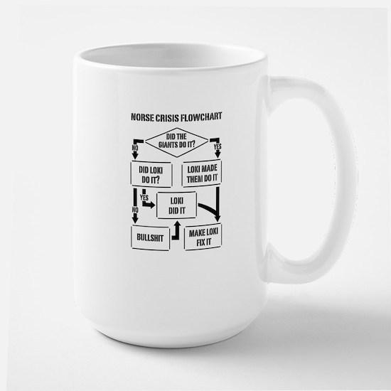 Norse Crisis Flowchart Large Mug