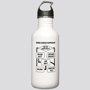 Norse Crisis Flowchart Stainless Water Bottle 1.0L