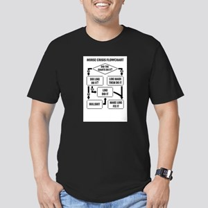 Norse Crisis Flowchart Men's Fitted T-Shirt (dark)