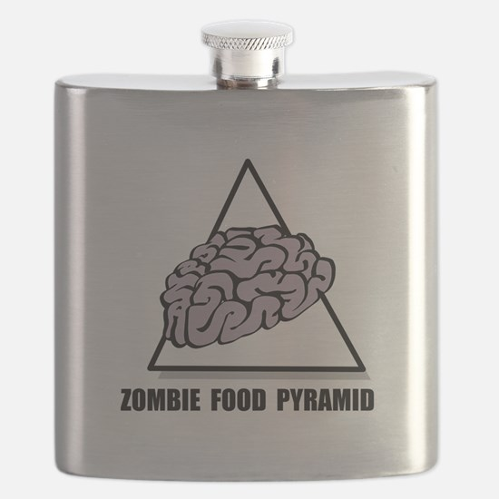 Zombie Food Pyramid Black.png Flask