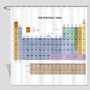 Periodic table shower curtains cafepress periodic table shower curtain urtaz Image collections
