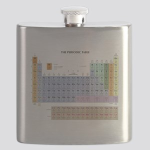 Periodic Table Flask