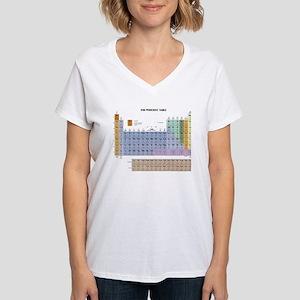 Periodic Table Women's V-Neck T-Shirt