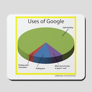 Google Uses Mousepad