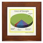 Google Uses Framed Tile