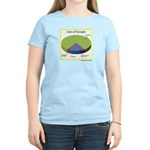 Google Uses Women's Light T-Shirt
