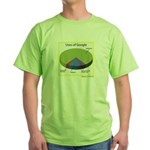 Google Uses Green T-Shirt
