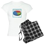 Pointless Chart Women's Light Pajamas