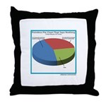 Pointless Chart Throw Pillow