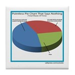 Pointless Chart Tile Coaster