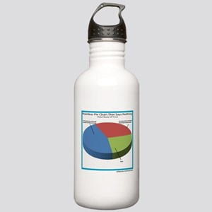 Pointless Chart Stainless Water Bottle 1.0L