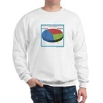 Pointless Chart Sweatshirt