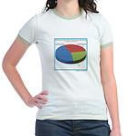 Pointless Chart Jr. Ringer T-Shirt