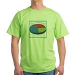 Pointless Chart Green T-Shirt
