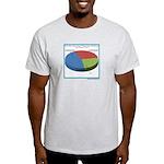 Pointless Chart Light T-Shirt
