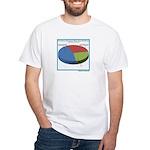 Pointless Chart White T-Shirt