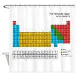 Colorful Periodic Table Shower Curtain