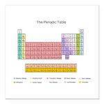 Colorful Periodic Table Square Car Magnet 3
