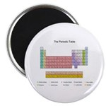Colorful Periodic Table Magnet