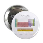 Colorful Periodic Table 2.25