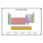 Colorful Periodic Table Banner