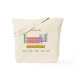 Colorful Periodic Table Tote Bag
