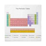 Colorful Periodic Table Queen Duvet