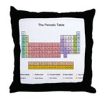 Colorful Periodic Table Throw Pillow