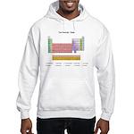Colorful Periodic Table Hooded Sweatshirt