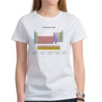 Colorful Periodic Table Women's T-Shirt