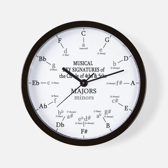 Musical Circle Of 4ths & 5ths Wall Clock