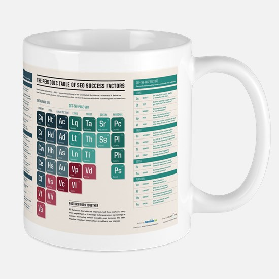 SEL Periodic Table Stainless Steel Travel Mugs