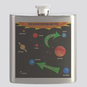The Solar System And You Flask