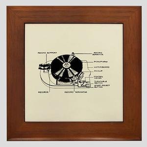 Turntable Diagram Framed Tile