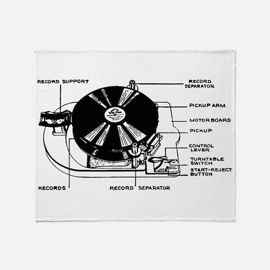 Turntable Diagram Throw Blanket