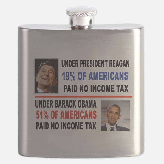 INCOME TAX Flask
