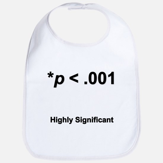 Highly statistically significant at p < .001 Bib
