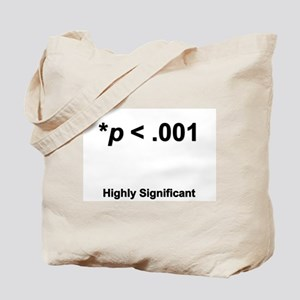 Highly statistically significant at p < .001 Tote