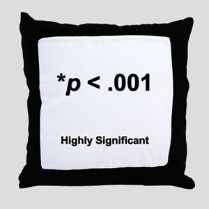 Highly statistically significant at p < .001 Throw