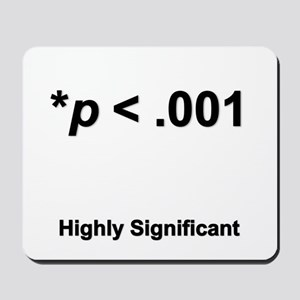 Highly statistically significant at p < .001 Mouse