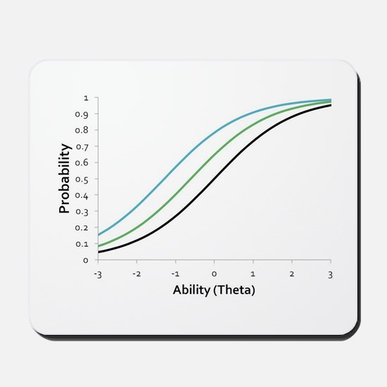 Item Response Theory and Logistic Curve Mousepad