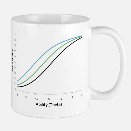 Item Response Theory and Logistic Curve Mug